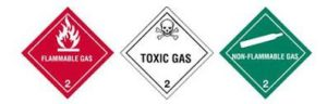 Dangerous Goods Classifcation 2 - Flammable gas, toxic gas, non-flammable gas